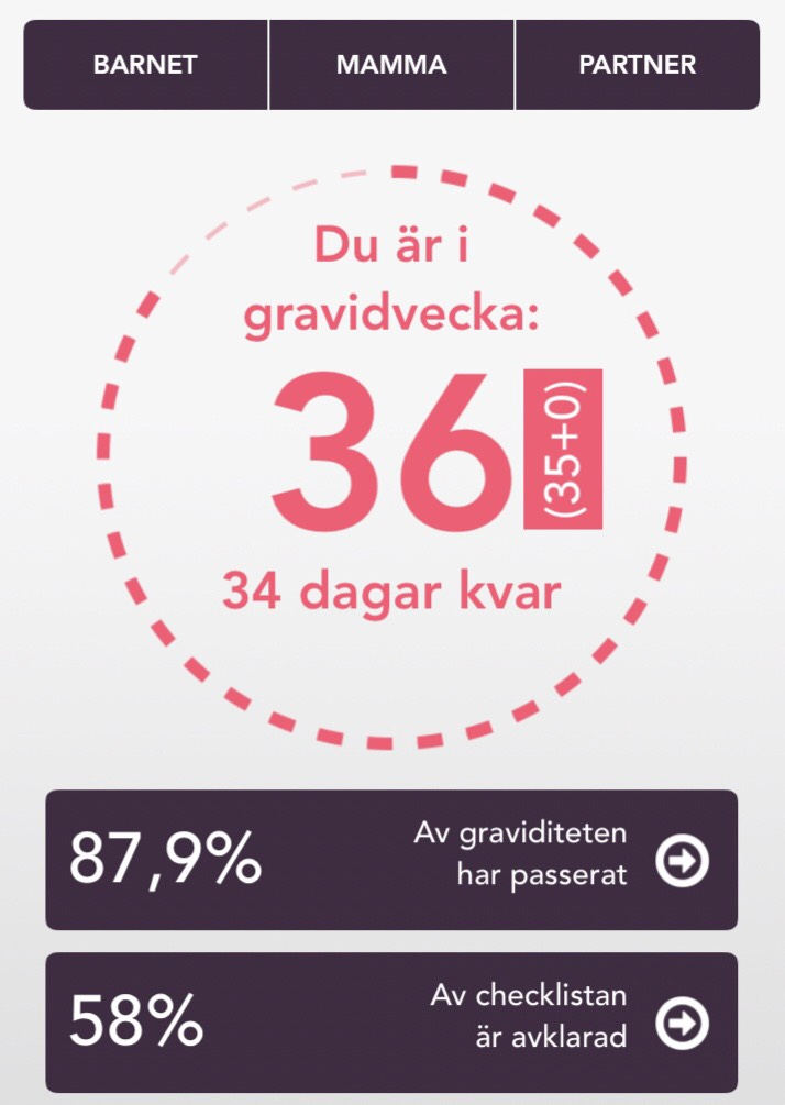 graviditetsvecka 36